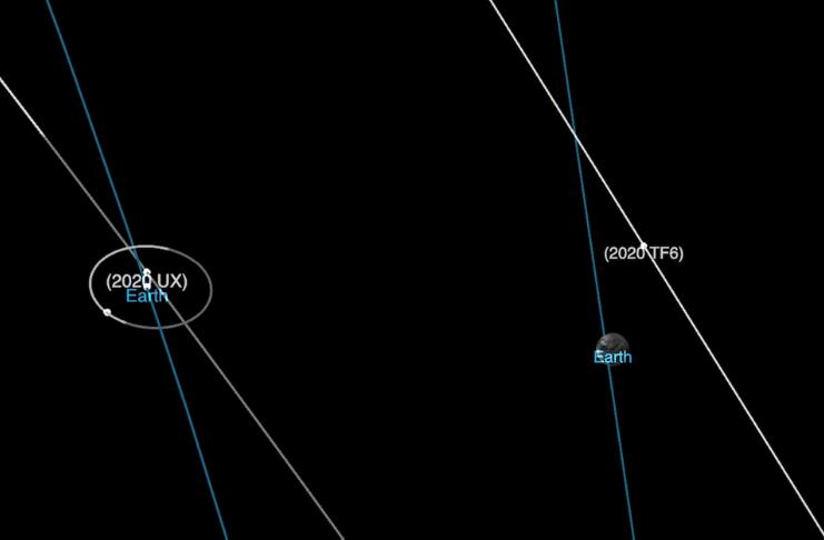 2 pequenos asteroides passam perto da Terra hoje