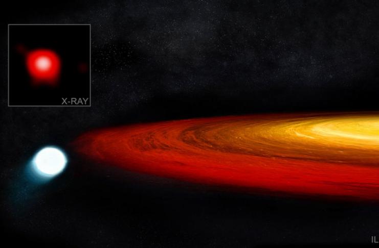 Esta estrela sobreviveu sendo engolida por um buraco negro